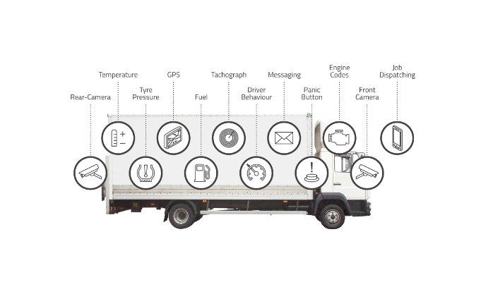 The IoT Revolution in Fleet Management