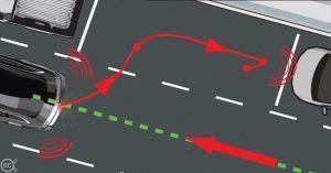 Los Sistemas Inteligentes de transporte (ITS) en el tráfico urbano