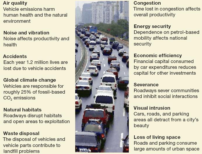 Ciudades sin coche: conceptos y casos de buenas prácticas