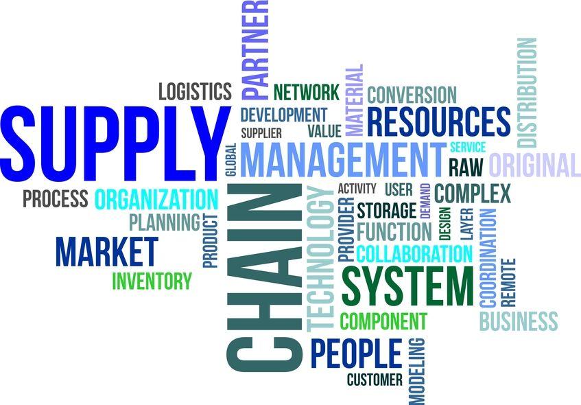 Cómo optimizar la cadena de suministro en tu negocio