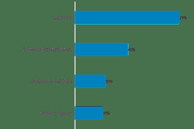 Logística de Medicamentos: Necesidad de una Precisión Quirúrgica