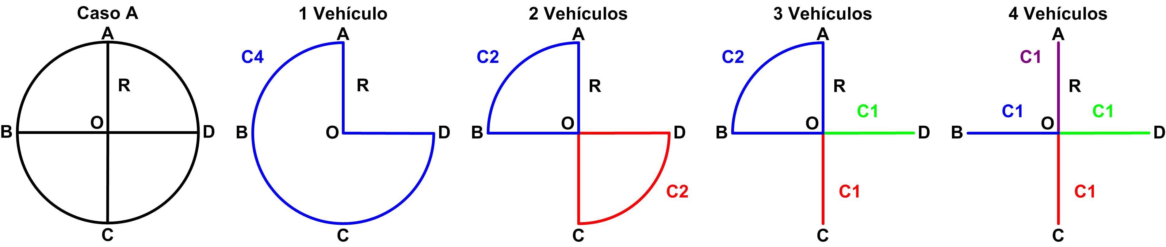 Gráfico 2 relación entre las rutas y el número de vehículos para el caso A 09092015 caso A