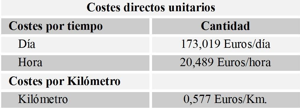 costes directos por tiempo y kilómetro de un vehículo de la flota