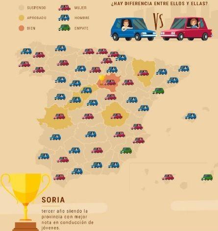 Los jóvenes españoles al volante