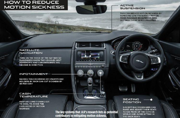 Como reducir el riesgo por cansancio-malestar en la conducción usando tecnología